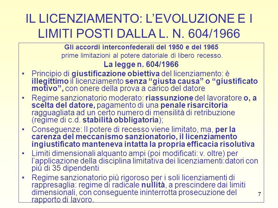 18 IL SINDACATO GIUDIZIALE SU GIUSTA CAUSA E GIUSTIFICATO MOTIVO SOGGETTIVO (art.