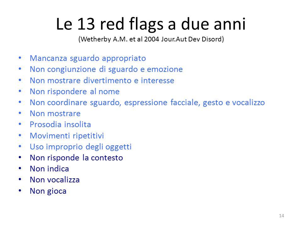 Le 13 red flags a due anni (Wetherby A.M. et al 2004 Jour.Aut Dev Disord) Mancanza sguardo appropriato Non congiunzione di sguardo e emozione Non most