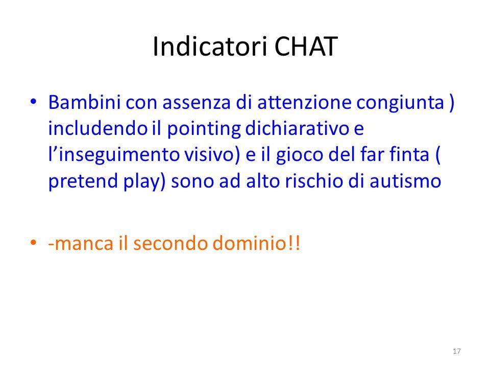 Indicatori CHAT Bambini con assenza di attenzione congiunta ) includendo il pointing dichiarativo e l'inseguimento visivo) e il gioco del far finta (