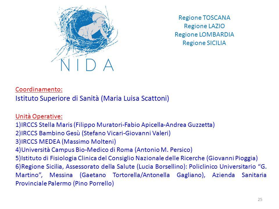 Coordinamento: Istituto Superiore di Sanità (Maria Luisa Scattoni) Unità Operative: 1)IRCCS Stella Maris (Filippo Muratori-Fabio Apicella-Andrea Guzze