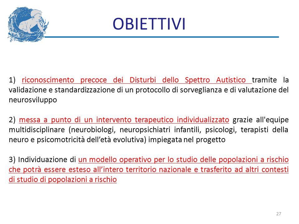 OBIETTIVI 1) riconoscimento precoce dei Disturbi dello Spettro Autistico tramite la validazione e standardizzazione di un protocollo di sorveglianza e