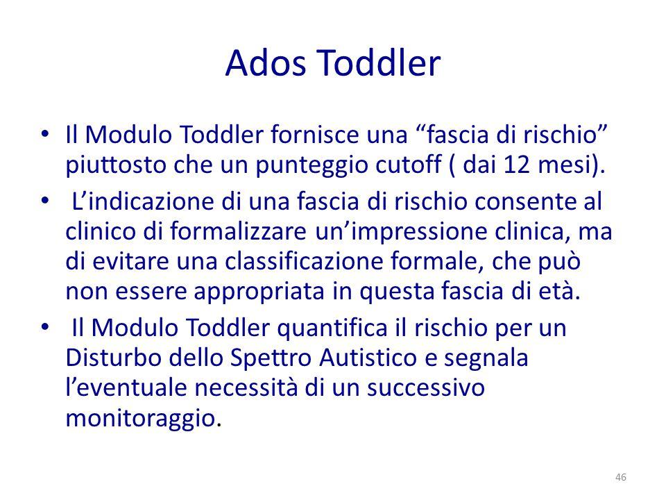 """Ados Toddler Il Modulo Toddler fornisce una """"fascia di rischio"""" piuttosto che un punteggio cutoff ( dai 12 mesi). L'indicazione di una fascia di risch"""