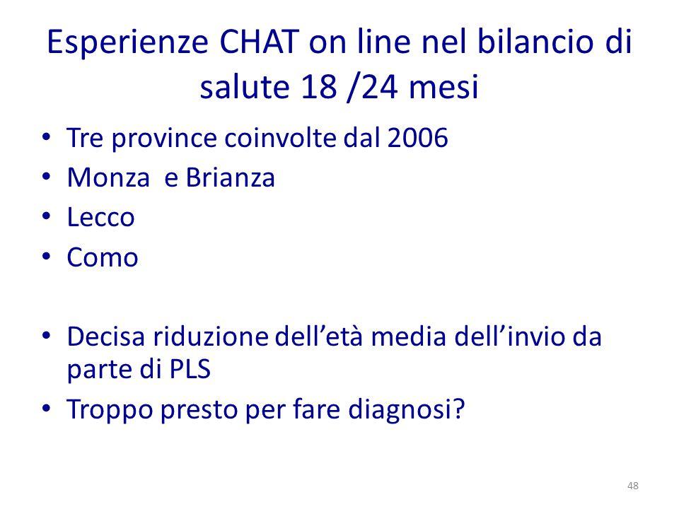 Esperienze CHAT on line nel bilancio di salute 18 /24 mesi Tre province coinvolte dal 2006 Monza e Brianza Lecco Como Decisa riduzione dell'età media