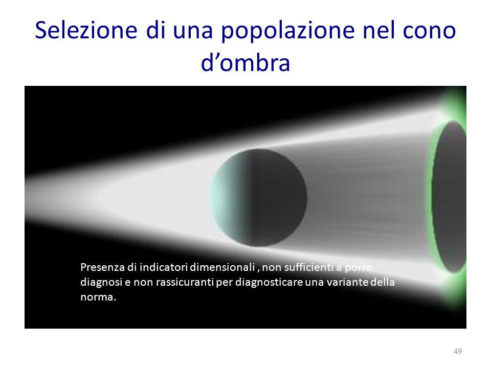 Selezione di una popolazione nel cono d'ombra Presenza di indicatori dimensionali, non sufficienti a porre diagnosi e non rassicuranti per diagnostica