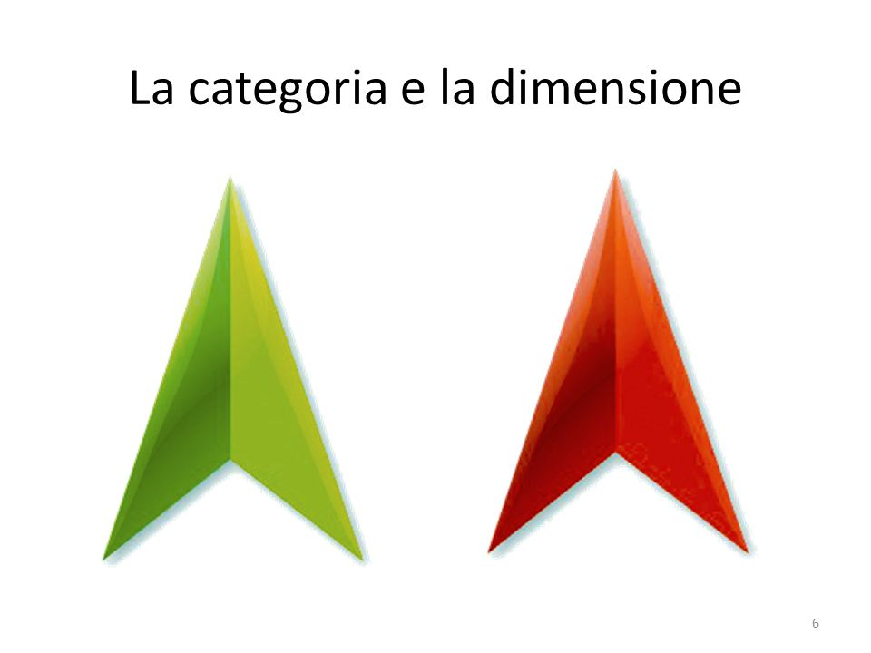 La categoria e la dimensione 6