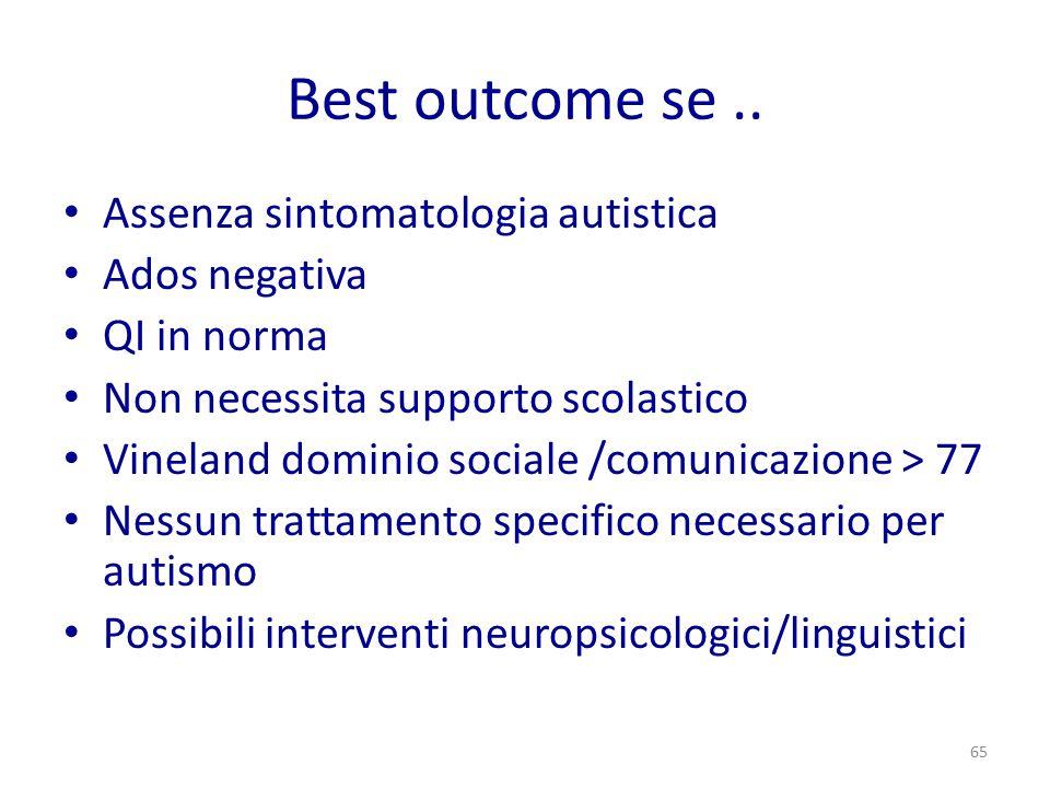 Best outcome se.. Assenza sintomatologia autistica Ados negativa QI in norma Non necessita supporto scolastico Vineland dominio sociale /comunicazione