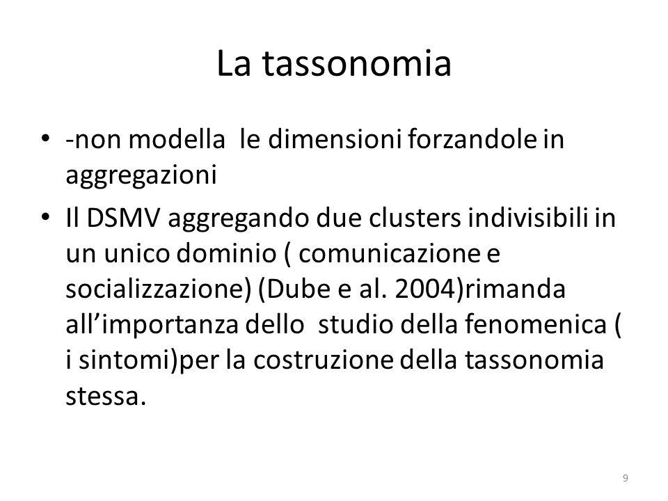 La tassonomia -non modella le dimensioni forzandole in aggregazioni Il DSMV aggregando due clusters indivisibili in un unico dominio ( comunicazione e