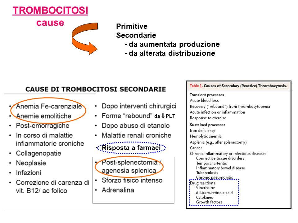 Primitive Secondarie - da aumentata produzione - da alterata distribuzione da  PLT Risposta a farmaci TROMBOCITOSI cause