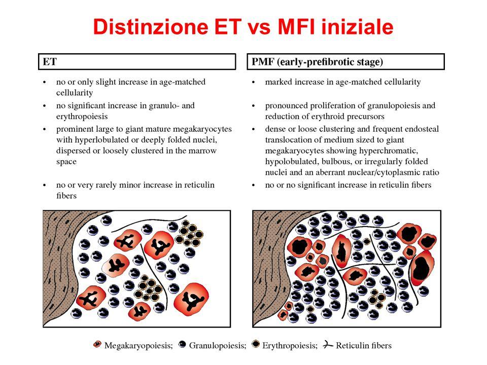 Distinzione ET vs MFI iniziale