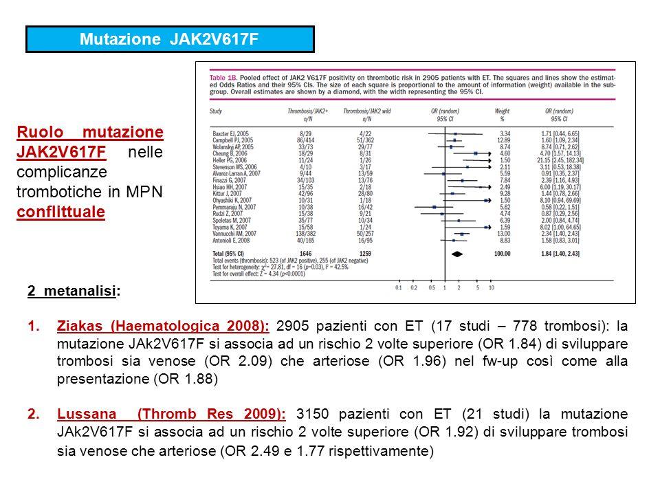 2 metanalisi: 1.Ziakas (Haematologica 2008): 2905 pazienti con ET (17 studi – 778 trombosi): la mutazione JAk2V617F si associa ad un rischio 2 volte superiore (OR 1.84) di sviluppare trombosi sia venose (OR 2.09) che arteriose (OR 1.96) nel fw-up così come alla presentazione (OR 1.88) 2.Lussana (Thromb Res 2009): 3150 pazienti con ET (21 studi) la mutazione JAk2V617F si associa ad un rischio 2 volte superiore (OR 1.92) di sviluppare trombosi sia venose che arteriose (OR 2.49 e 1.77 rispettivamente) Mutazione JAK2V617F Ruolo mutazione JAK2V617F nelle complicanze trombotiche in MPN conflittuale