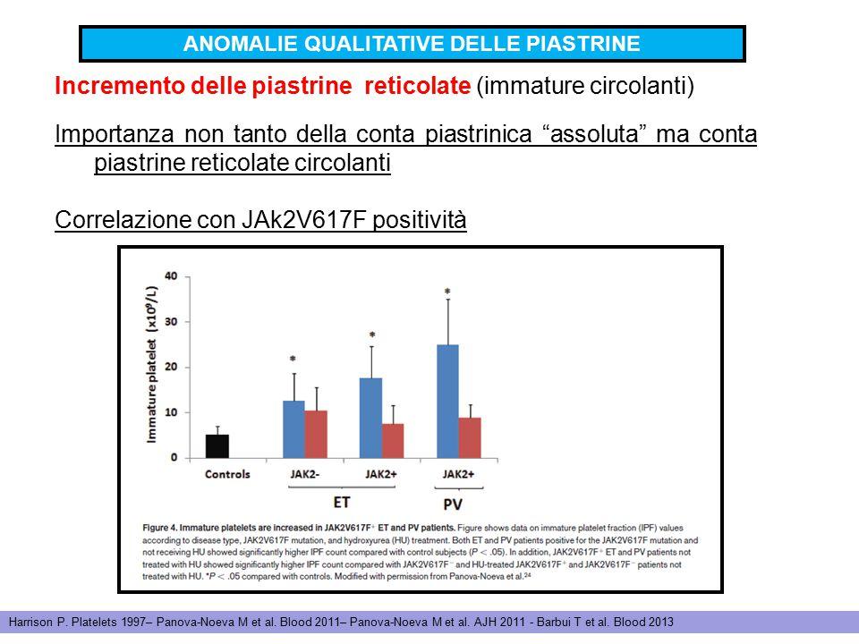Incremento delle piastrine reticolate (immature circolanti) Importanza non tanto della conta piastrinica assoluta ma conta piastrine reticolate circolanti Correlazione con JAk2V617F positività ANOMALIE QUALITATIVE DELLE PIASTRINE Harrison P.