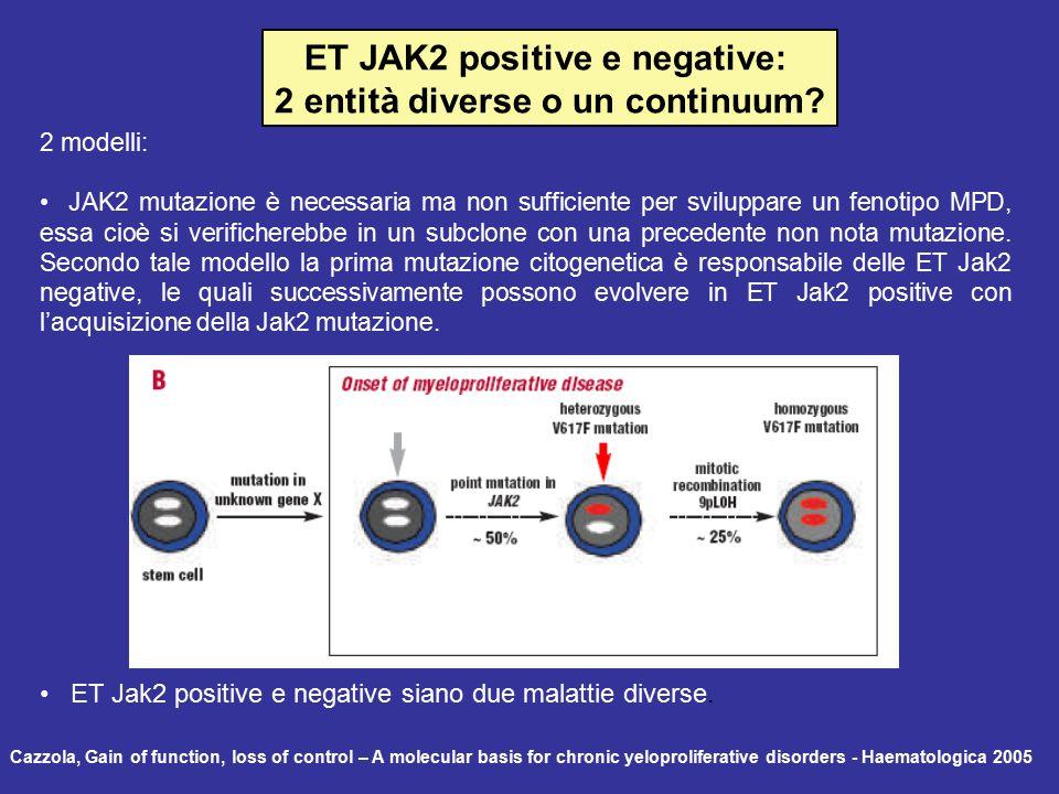2 modelli: JAK2 mutazione è necessaria ma non sufficiente per sviluppare un fenotipo MPD, essa cioè si verificherebbe in un subclone con una precedente non nota mutazione.