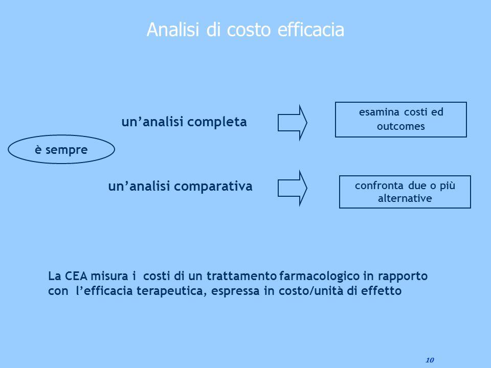 10 un'analisi completa un'analisi comparativa è sempre esamina costi ed outcomes confronta due o più alternative La CEA misura i costi di un trattamen