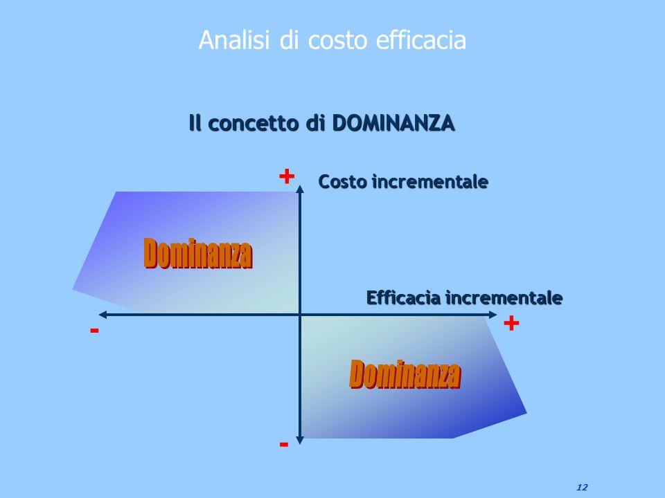 12 Costo incrementale Efficacia incrementale + + - - Il concetto di DOMINANZA Analisi di costo efficacia