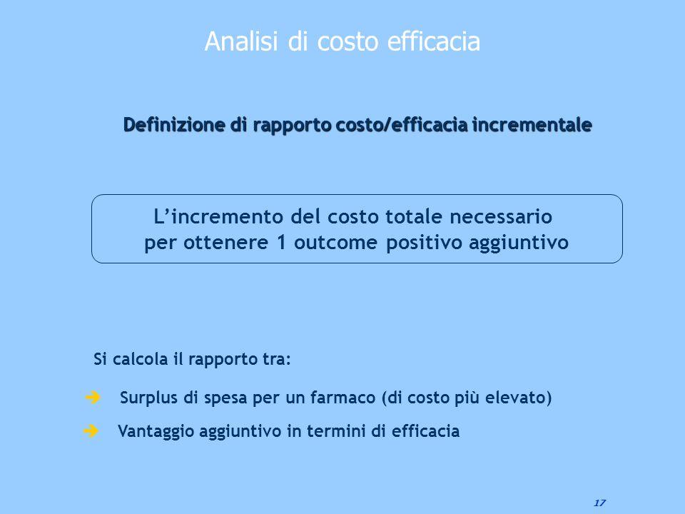 17 Definizione di rapporto costo/efficacia incrementale L'incremento del costo totale necessario per ottenere 1 outcome positivo aggiuntivo Analisi di