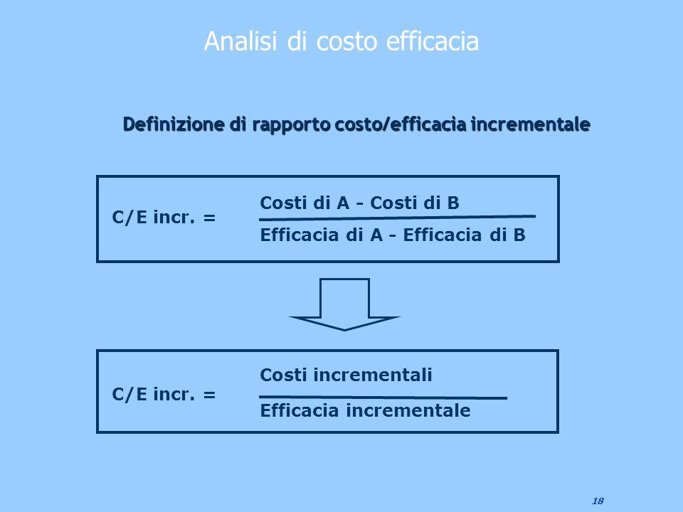 18 C/E incr. = Costi di A - Costi di B Efficacia di A - Efficacia di B C/E incr. = Costi incrementali Efficacia incrementale Analisi di costo efficaci
