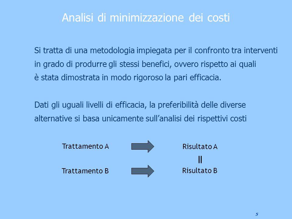6 Analisi di minimizzazione dei costi Trattamento A Trattamento B Costo A Costo B > Medesimo risultato Il trattamento B è preferibile