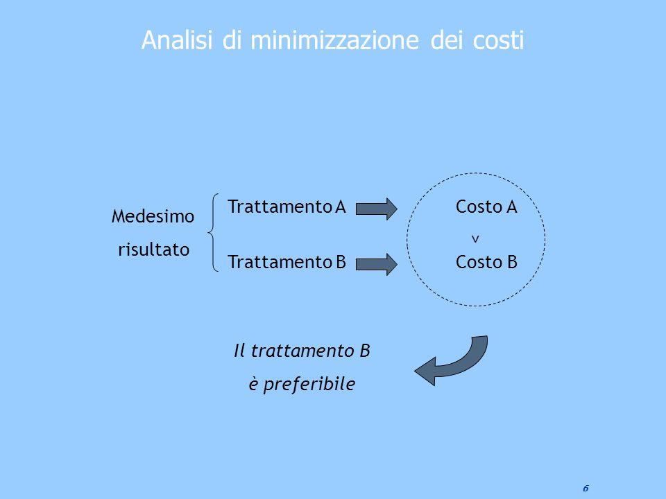 7 Analisi di minimizzazione dei costi È un tipo di analisi estremamente semplice.