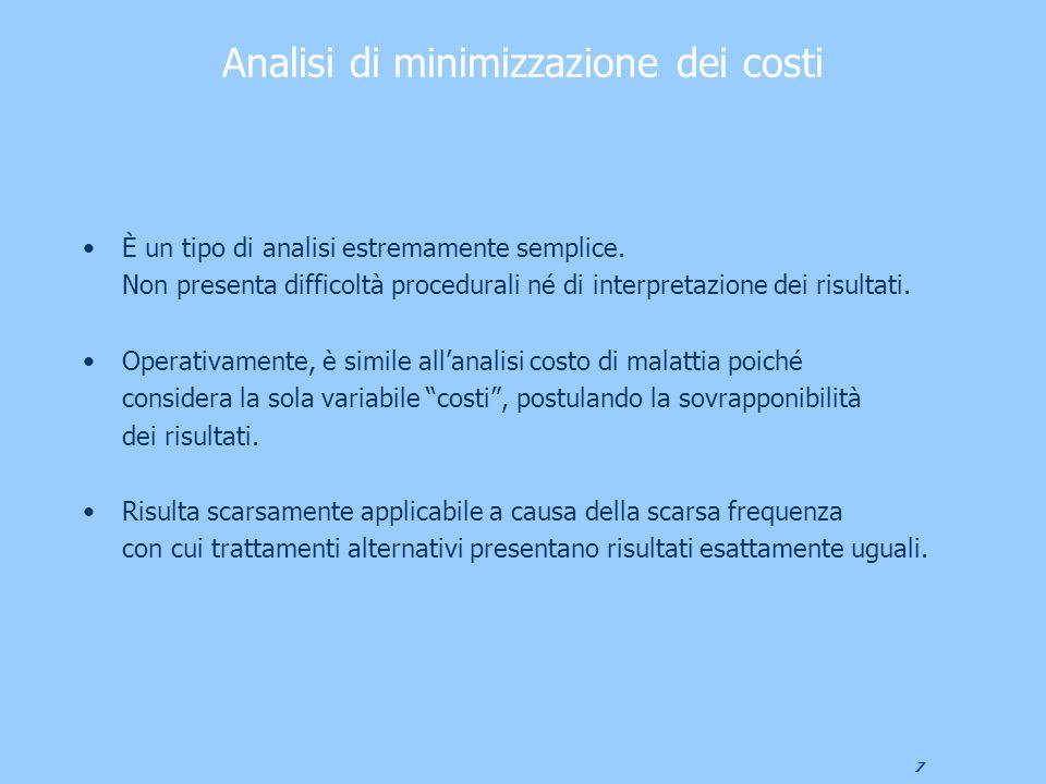 7 Analisi di minimizzazione dei costi È un tipo di analisi estremamente semplice. Non presenta difficoltà procedurali né di interpretazione dei risult