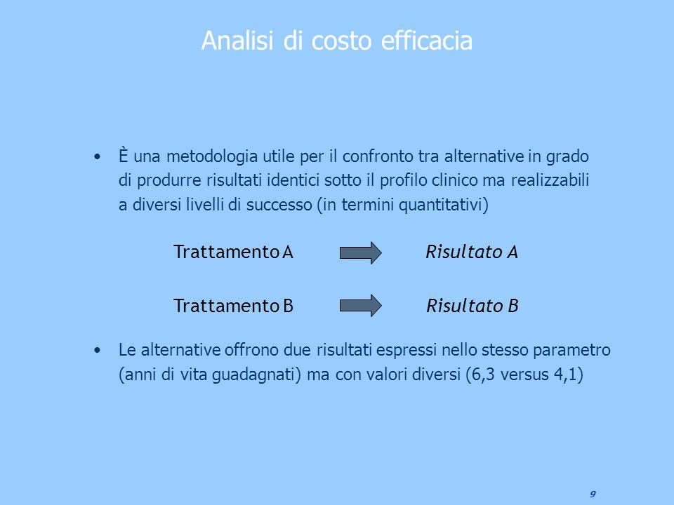 9 Analisi di costo efficacia È una metodologia utile per il confronto tra alternative in grado di produrre risultati identici sotto il profilo clinico
