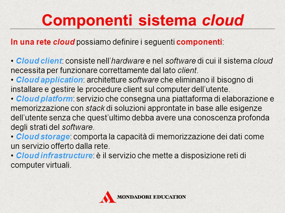 Componenti sistema cloud In una rete cloud possiamo definire i seguenti componenti: Cloud client: consiste nell'hardware e nel software di cui il sistema cloud necessita per funzionare correttamente dal lato client.
