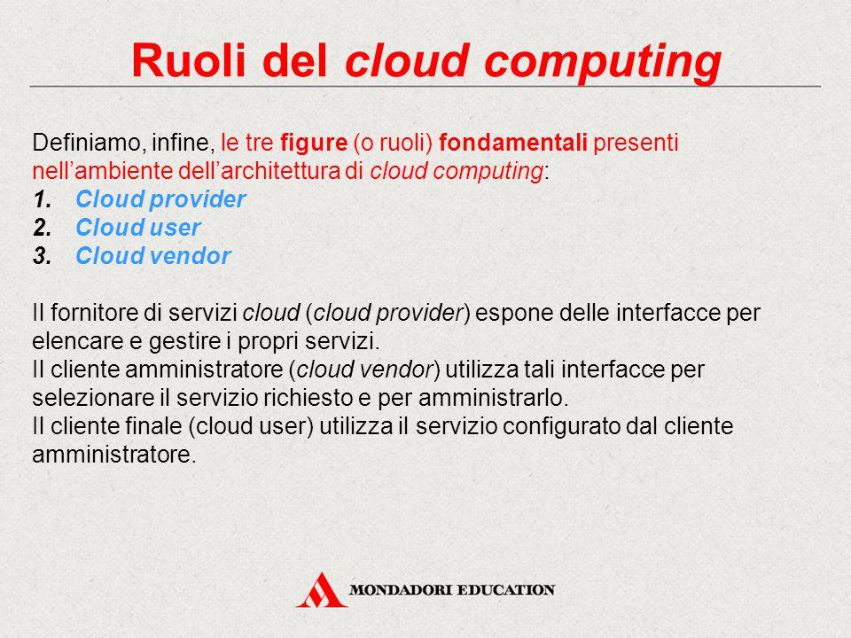 Ruoli del cloud computing Definiamo, infine, le tre figure (o ruoli) fondamentali presenti nell'ambiente dell'architettura di cloud computing: 1.Cloud provider 2.Cloud user 3.Cloud vendor Il fornitore di servizi cloud (cloud provider) espone delle interfacce per elencare e gestire i propri servizi.