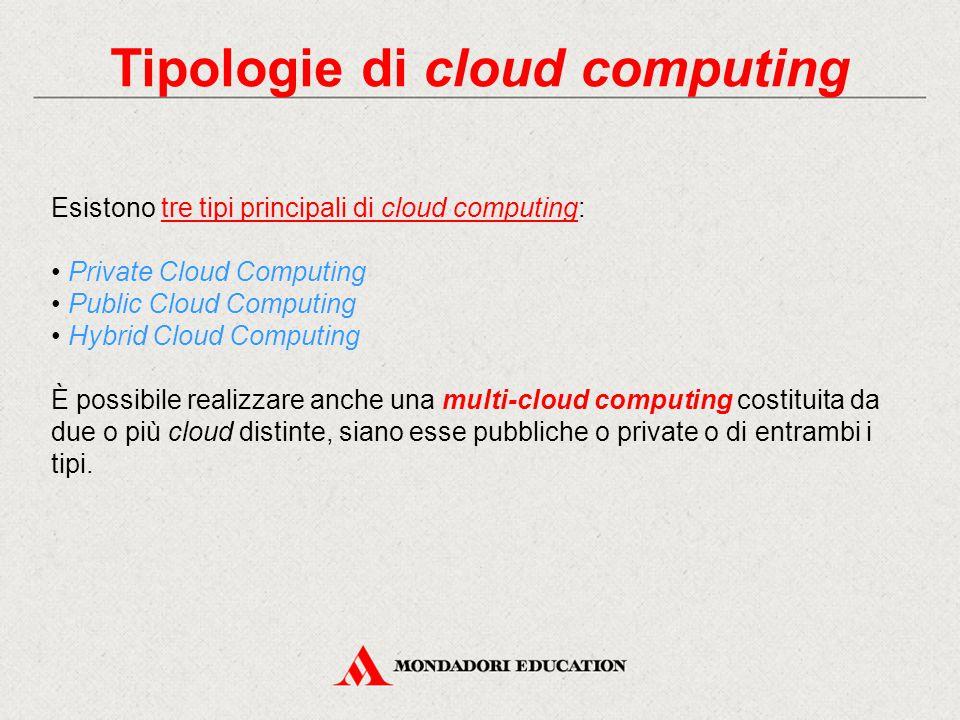 Tipologie di cloud computing Esistono tre tipi principali di cloud computing: Private Cloud Computing Public Cloud Computing Hybrid Cloud Computing È possibile realizzare anche una multi-cloud computing costituita da due o più cloud distinte, siano esse pubbliche o private o di entrambi i tipi.