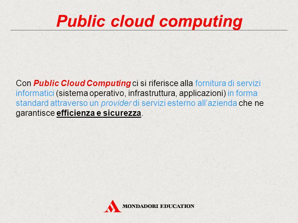 Public cloud computing Con Public Cloud Computing ci si riferisce alla fornitura di servizi informatici (sistema operativo, infrastruttura, applicazioni) in forma standard attraverso un provider di servizi esterno all'azienda che ne garantisce efficienza e sicurezza.