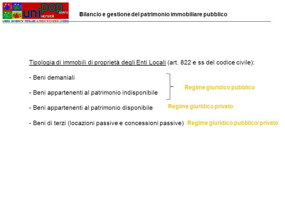Tipologia di immobili di proprietà degli Enti Locali (art.