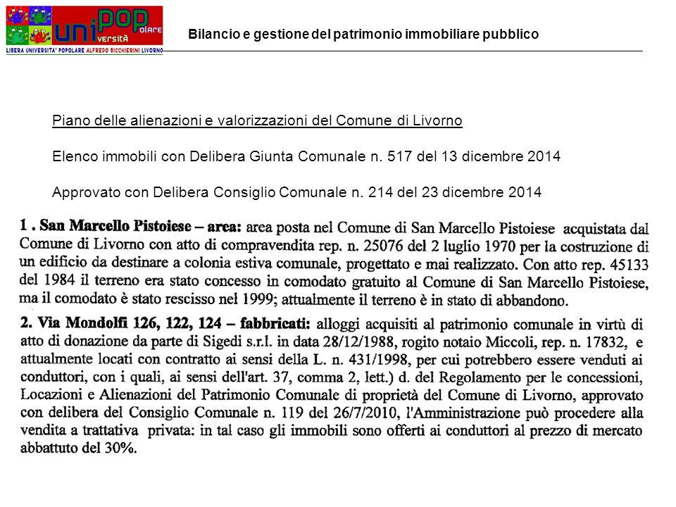 Piano delle alienazioni e valorizzazioni del Comune di Livorno Elenco immobili con Delibera Giunta Comunale n.