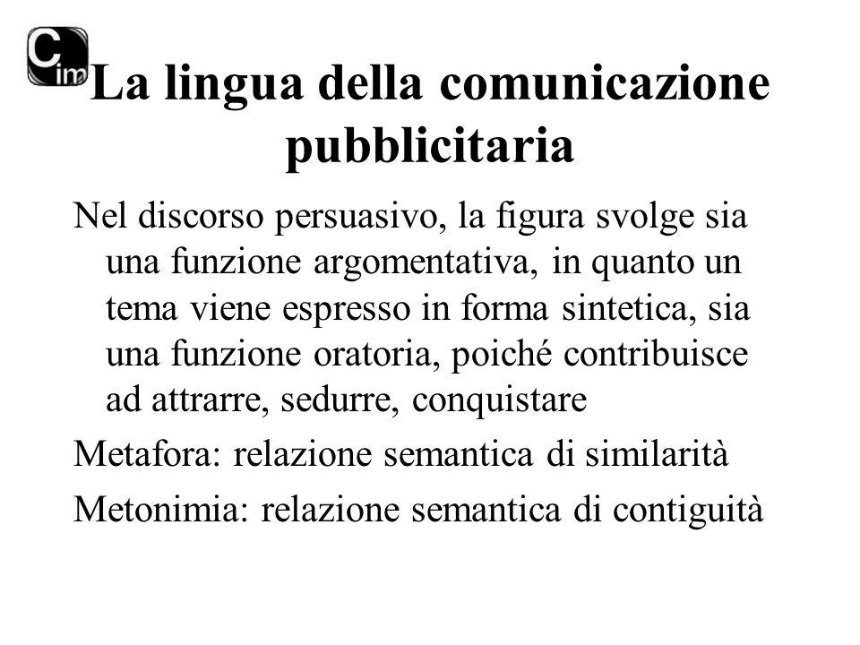 La lingua della comunicazione pubblicitaria Nel discorso persuasivo, la figura svolge sia una funzione argomentativa, in quanto un tema viene espresso
