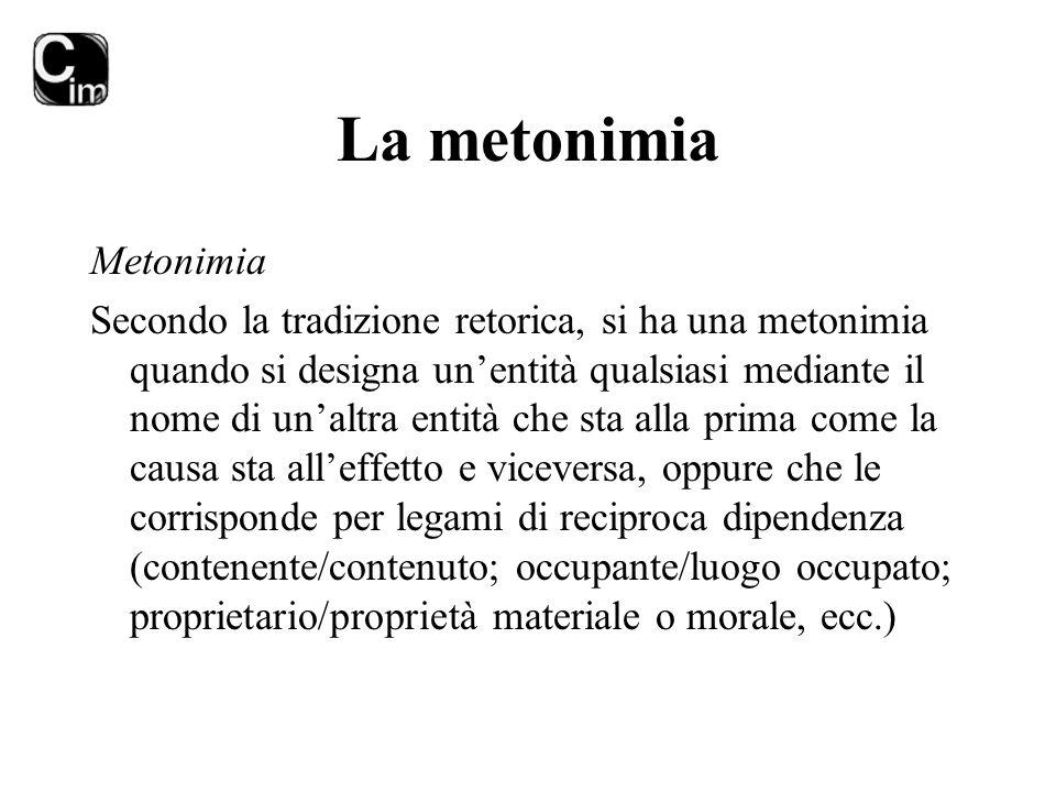 La metonimia Metonimia Secondo la tradizione retorica, si ha una metonimia quando si designa un'entità qualsiasi mediante il nome di un'altra entità c