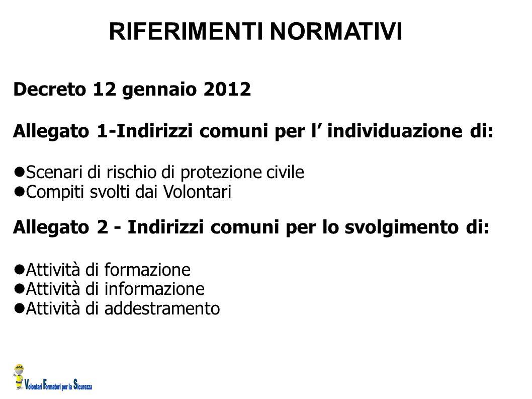 RIFERIMENTI NORMATIVI Decreto 12 gennaio 2012 Allegato 1-Indirizzi comuni per l' individuazione di: Scenari di rischio di protezione civile Compiti sv