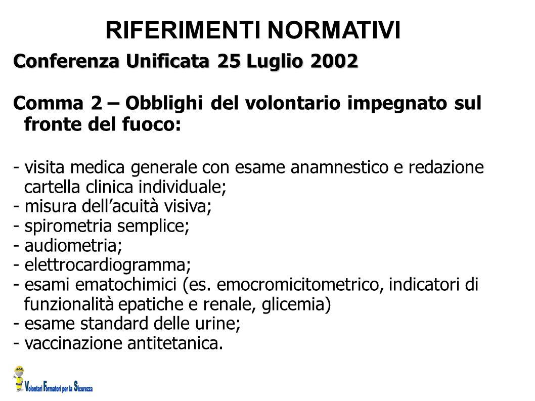 RIFERIMENTI NORMATIVI Determina Regione Emilia-Romagna 97/2010 Allegato A le attività dei volontari nell'antincendio boschivo - valutazione dei rischi : 1) INFORMAZIONI GENERALI SULL'ATTIVITÀ DEL VOLONTARIO ADDETTO AIB 2) COMPITI E RUOLI DEI VOLONTARI AIB 3) INDIVIDUAZIONE DEI POSSIBILI FATTORI DI RISCHIO 4) CRITERI DI VALUTAZIONE DEI RISCHI Allegato B le attività dei volontari nell'antincendio boschivo - dispositivi di protezione individuale
