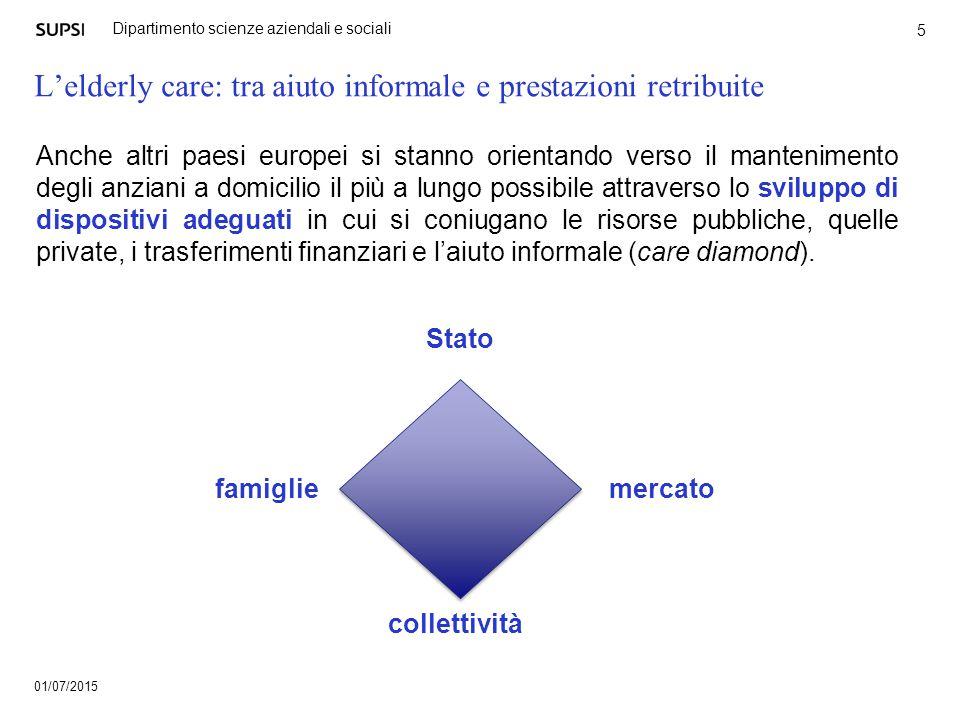 01/07/2015 5 L'elderly care: tra aiuto informale e prestazioni retribuite Anche altri paesi europei si stanno orientando verso il mantenimento degli a