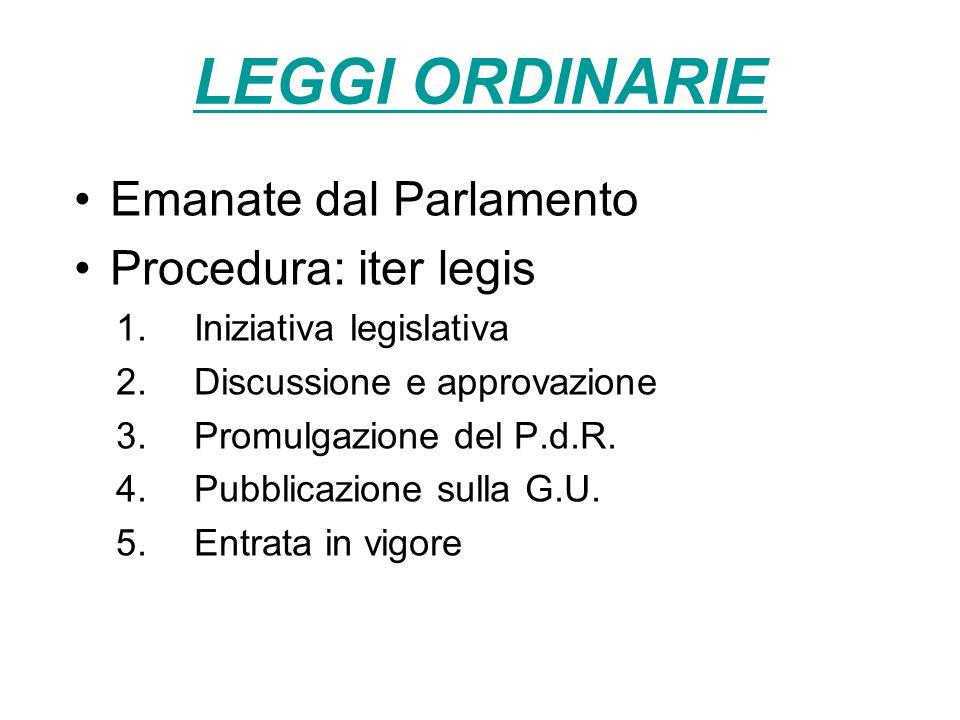 1.Iniziativa legislativa (Cost.
