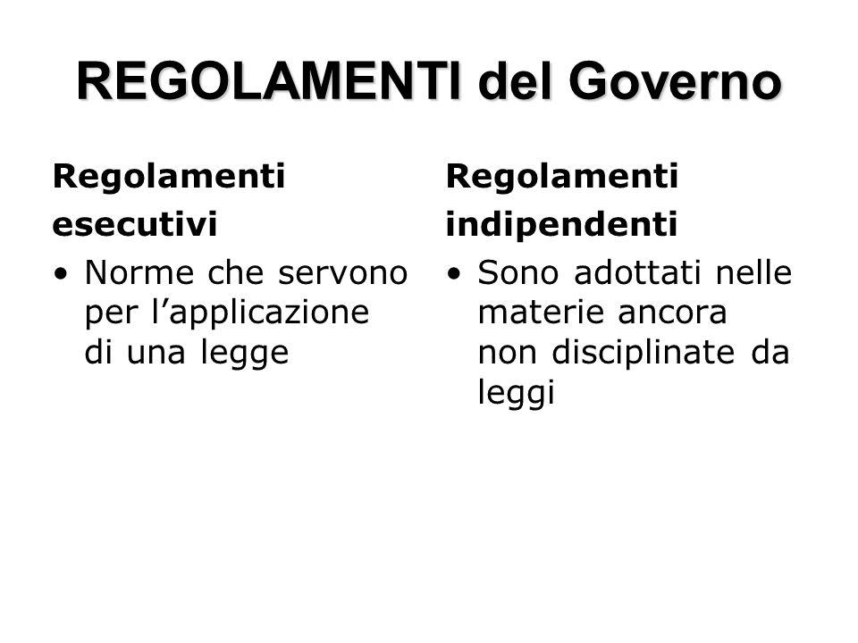 La riserva di legge Vi sono materie che i regolamenti non possono trattare perchè la Costituzione ha riservato la competenza esclusivamente al Parlamento attraverso le leggi.