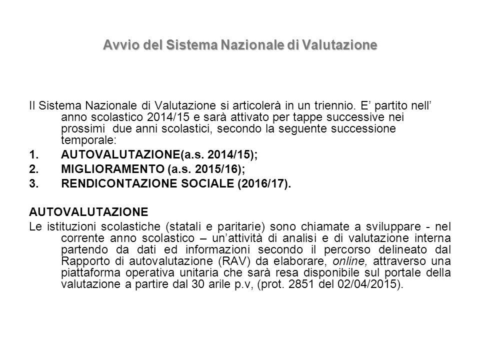 Avvio del Sistema Nazionale di Valutazione Il Sistema Nazionale di Valutazione si articolerà in un triennio. E' partito nell' anno scolastico 2014/15