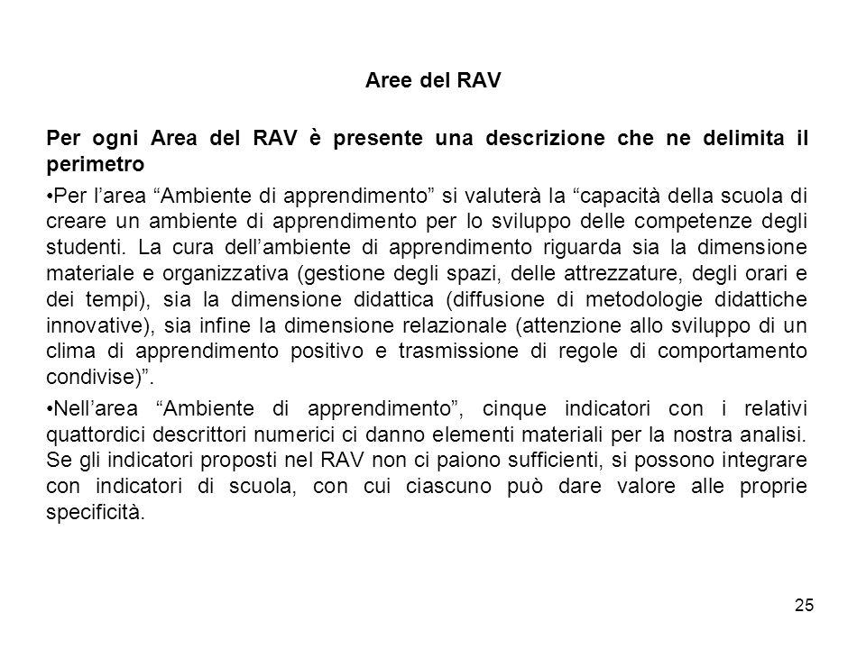 """Per ogni Area del RAV è presente una descrizione che ne delimita il perimetro Per l'area """"Ambiente di apprendimento"""" si valuterà la """"capacità della sc"""