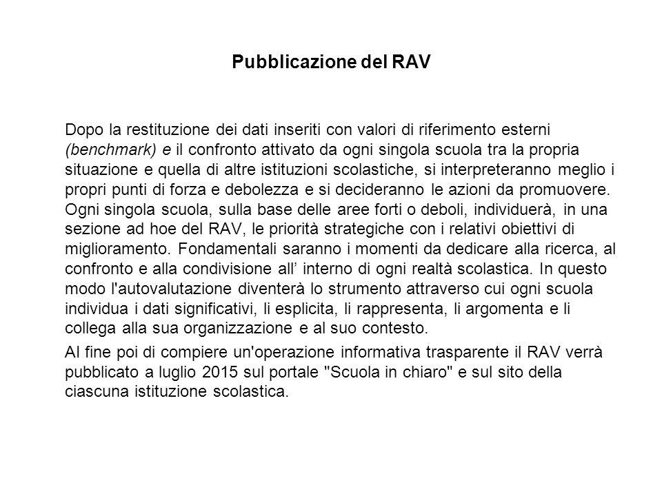 Pubblicazione del RAV Dopo la restituzione dei dati inseriti con valori di riferimento esterni (benchmark) e il confronto attivato da ogni singola scu
