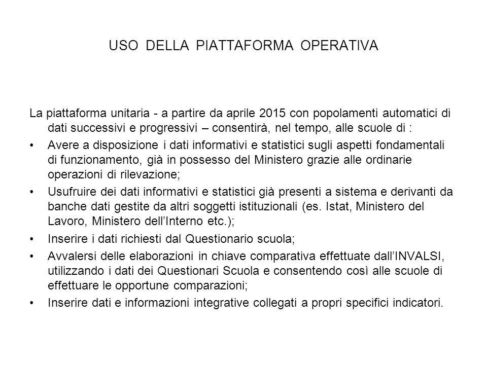 USO DELLA PIATTAFORMA OPERATIVA La piattaforma unitaria - a partire da aprile 2015 con popolamenti automatici di dati successivi e progressivi – conse