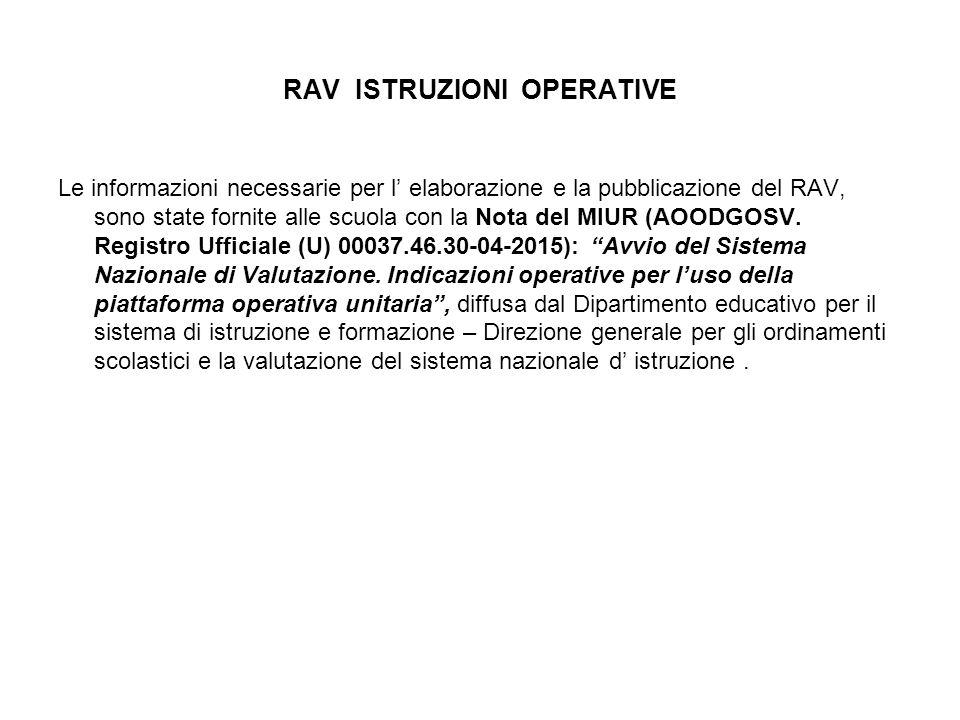 RAV ISTRUZIONI OPERATIVE Le informazioni necessarie per l' elaborazione e la pubblicazione del RAV, sono state fornite alle scuola con la Nota del MIUR (AOODGOSV.