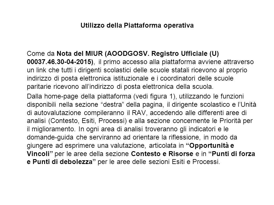 Utilizzo della Piattaforma operativa Come da Nota del MIUR (AOODGOSV. Registro Ufficiale (U) 00037.46.30-04-2015), il primo accesso alla piattaforma a