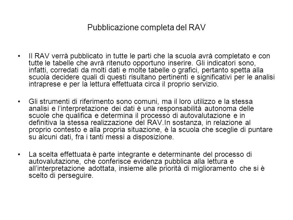 Pubblicazione completa del RAV Il RAV verrà pubblicato in tutte le parti che la scuola avrà completato e con tutte le tabelle che avrà ritenuto opportuno inserire.
