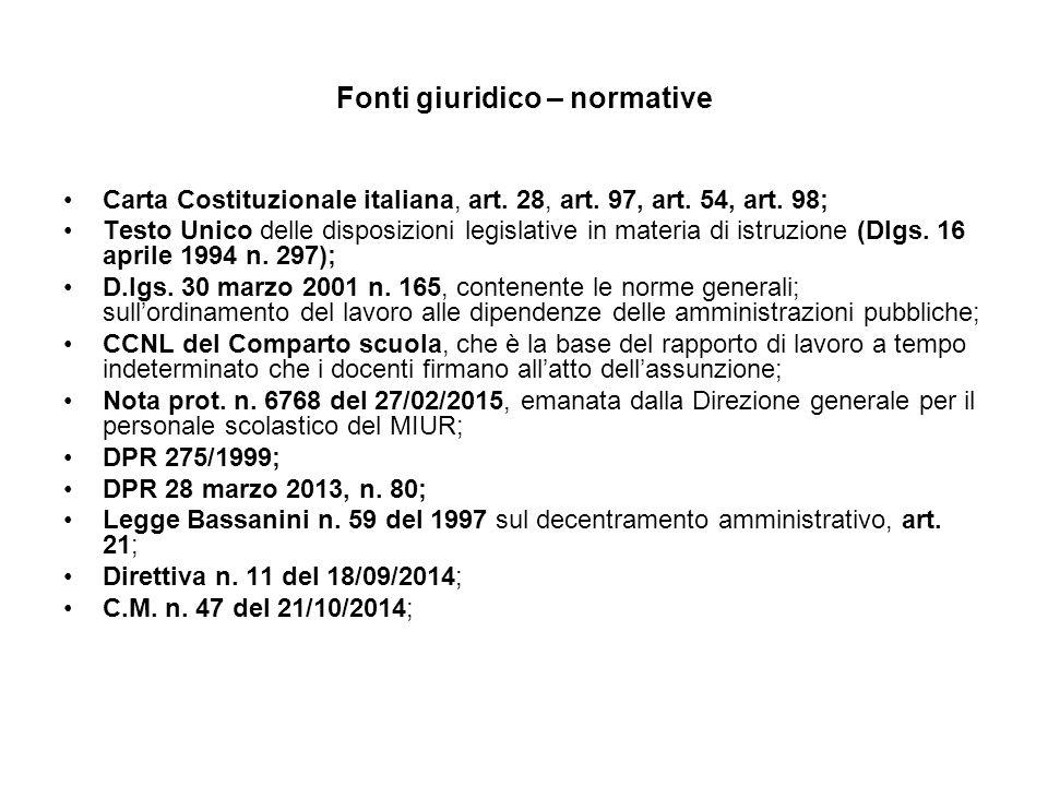 Fonti giuridico – normative Carta Costituzionale italiana, art. 28, art. 97, art. 54, art. 98; Testo Unico delle disposizioni legislative in materia d