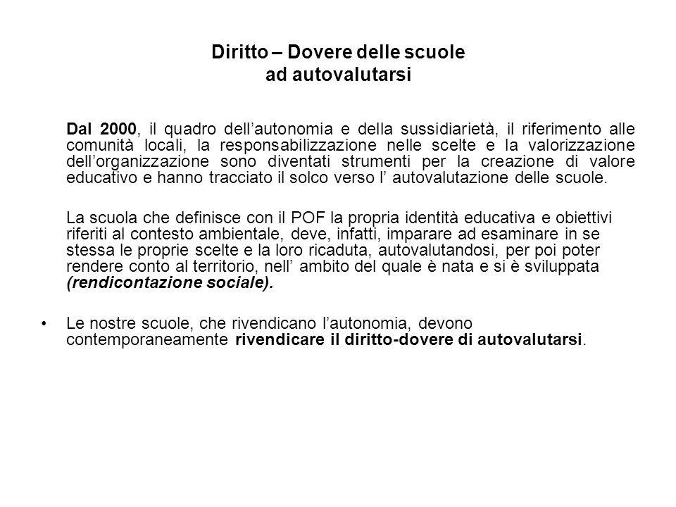 Diritto – Dovere delle scuole ad autovalutarsi Dal 2000, il quadro dell'autonomia e della sussidiarietà, il riferimento alle comunità locali, la respo