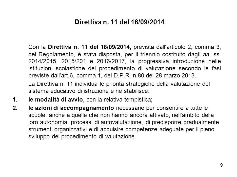 Con la Direttiva n. 11 del 18/09/2014, prevista dall'articolo 2, comma 3, del Regolamento, è stata disposta, per il triennio costituito dagli aa. ss.