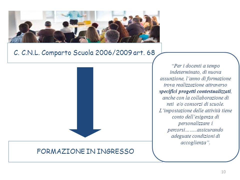 """10 C. C.N.L. Comparto Scuola 2006/2009 art. 68 FORMAZIONE IN INGRESSO """"Per i docenti a tempo indeterminato, di nuova assunzione, l'anno di formazione"""