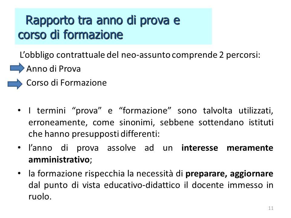 """L'obbligo contrattuale del neo-assunto comprende 2 percorsi: Anno di Prova Corso di Formazione I termini """"prova"""" e """"formazione"""" sono talvolta utilizza"""