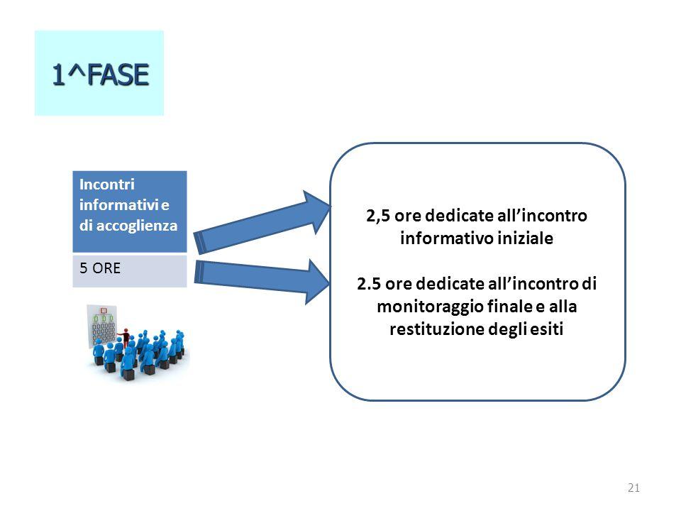 21 1^FASE 1^FASE Incontri informativi e di accoglienza 5 ORE 2,5 ore dedicate all'incontro informativo iniziale 2.5 ore dedicate all'incontro di monit